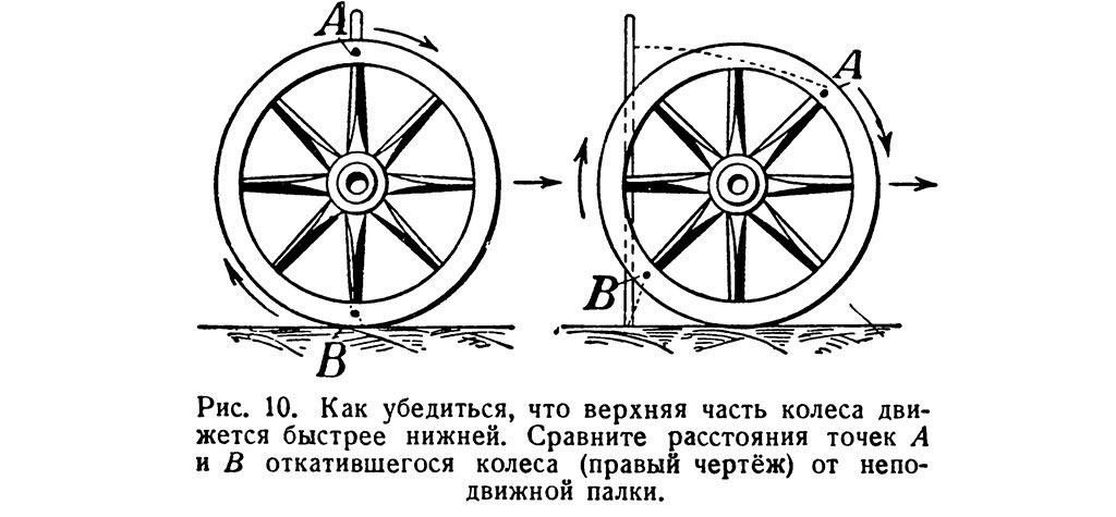 Загадка колеса